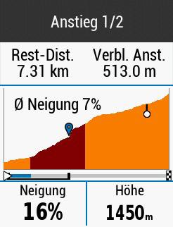 so sieht Climb Pro aus: hier die aktuellen Daten des ersten von zwei Anstiegen