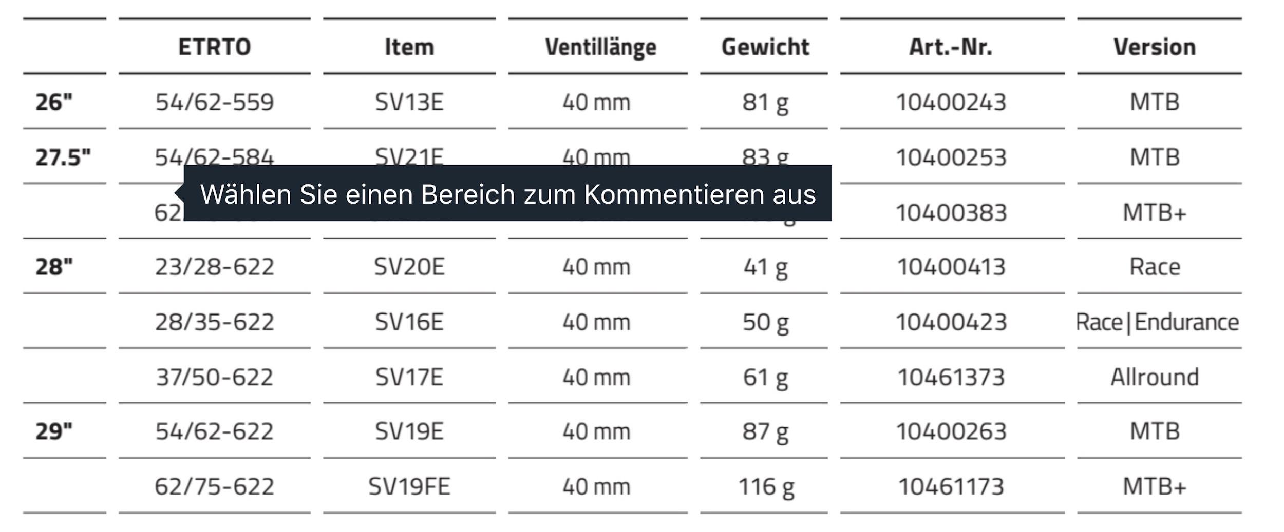 Die Aerothan Schläuche kommen in diversen Versionen von 26? bis 29+ für Rennrad, Gravel, MTB und Reiseräder. Preise wurden noch keine kommuniziert.