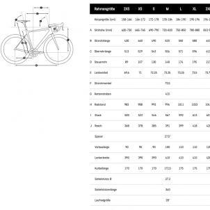 Geo-Tabelle