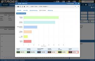 ... analysieren und darstellen. Auch ein Export als .fit Datei ist von hier aus möglich.