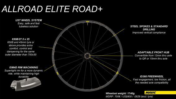 Neu: Allroad Elite Road+ Laufräder650B Laufrad für 45 mm Reifen und mehr (ohne Bereifung)