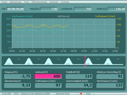 Während des Trainings werden die Werte der wichtigen Größen angezeigt. Zusätzlich können zwei Größen, hier im gezeigten Beispiel sind es die Herzfrequenz und die Tretfrequenz, gewählt werden, bei denen der Verlauf grafisch dargestellt wird. Ein Cursor zeigt in der Vorschau der Ergometrie den Fortschritt des Ergometertrainings an.