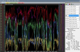 8h Power2max156 Watt Schnitt200 Watt NP74 RPM Schnitt