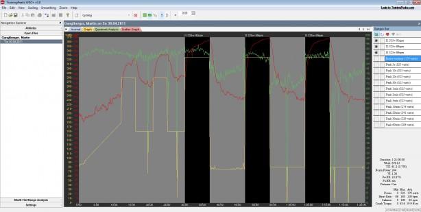 CYCLUS2 VorgabeExportfunktion (.pwx Format)Testlaufzeit 1:21 StundeWatt-Schnitt gesamt: 179 Watt (244 NP)1. Intervall 7': 325 Watt (92 rpm)2. Intervall 7': 325 Watt (89 rpm)3. Intervall 7': 325 Watt (89 rpm)