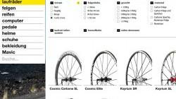Mavic für Cyclo Cross