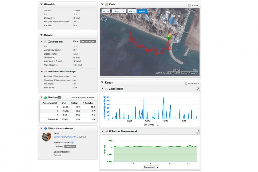 Die Datenauswertung der Testschwimmstrecke im Anschluss zeigte wie erwartet einen enormen Unterschied in der Distanz und bei der Zugzahl. Die 100m Zeit im Intervall oder im Trainingsschnitt fehlten beim 310er komplett.