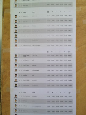 hielt die BB-Ehre hoch und gewann die österreichische Landeswertung.