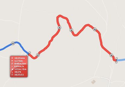 der Garmin Edge 500 Track hingegen zeichnet kleinere Bewegungen auf