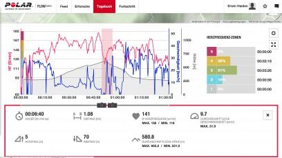 Die Seiten sind übersichtlich gestaltet und bieten ausreichend Funktionen für den durchschnittlichen Hobby-Athleten, inklusive Daten-Export als .tcx