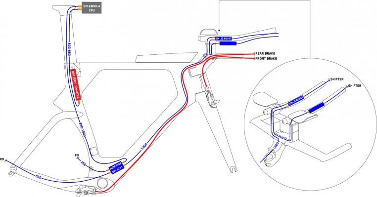 (Schalt-)Plan: besonders tricky ist die Di2-Verkabelung im Lenker (die elektronischen Schalt-/Bremshebel fehlen auf der Abbildung)