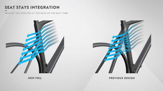 Gleiches gilt für die tiefere Anbindung der Sitzstreben. Zusätzlich ist ein höherer Komfort durch mehr Flex gewährleistet.