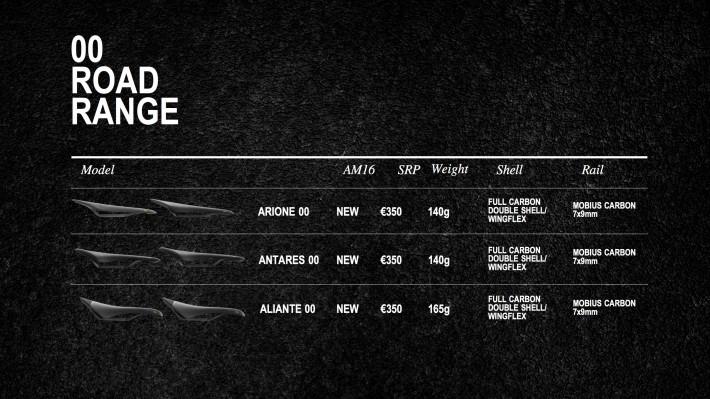 Erstmals gibt es 2016 auch den Aliante für Bull-Typen in einer 00 Version.